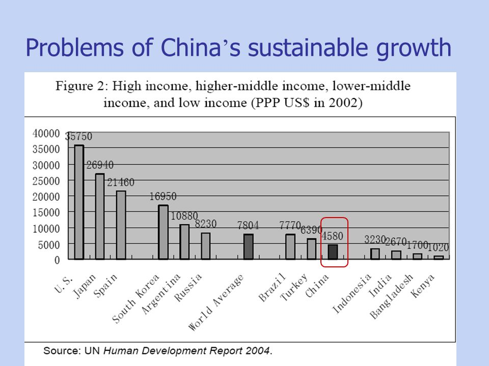 Problems of China ' s sustainable growth
