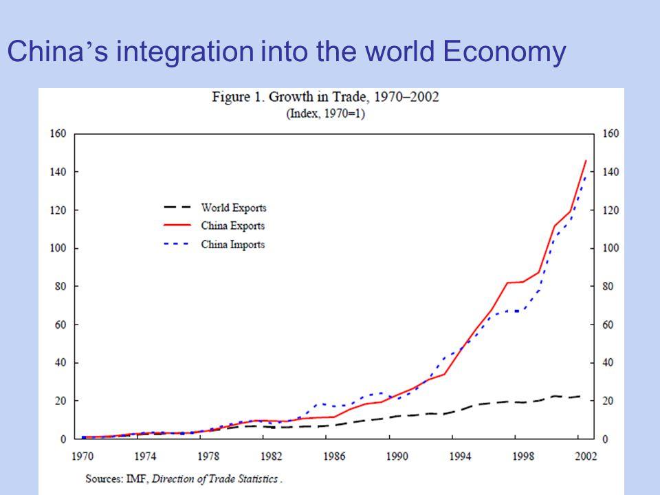 China ' s integration into the world Economy