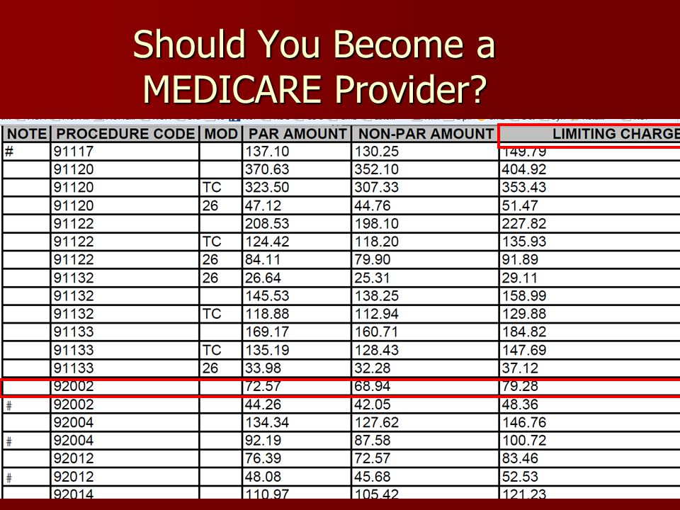 17 Participating Providers are paid directly by Medicare using their Par fee schedule Participating Providers are paid directly by Medicare using their Par fee schedule None-Participating Providers… None-Participating Providers… Medicare will pay the patient Medicare will pay the patient The patient will (hopefully) pay you.