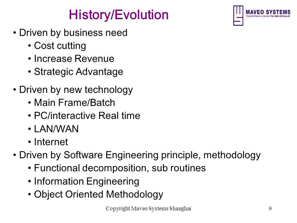 Copyright Maveo Systems Shanghai30 Job Description Senior position with a heavy emphasis on.NET technologies.