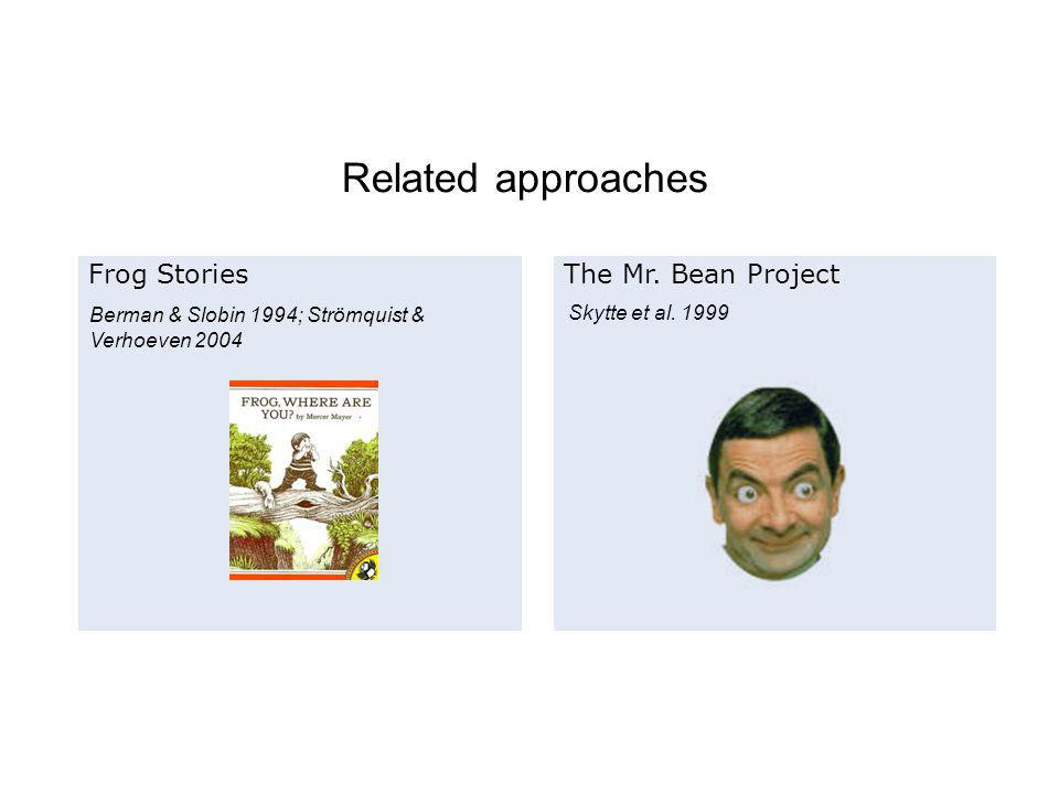 Frog Stories Related approaches Berman & Slobin 1994; Strömquist & Verhoeven 2004 Skytte et al.
