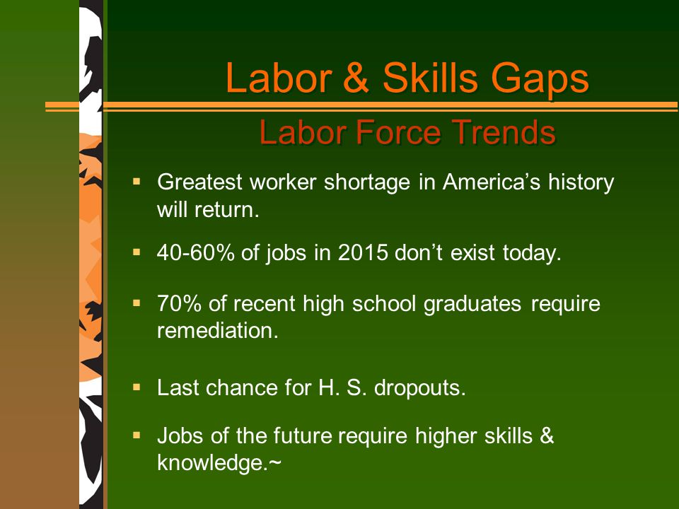 Labor & Skills Gaps Community College Trends  66% of colleges expect higher turnover.