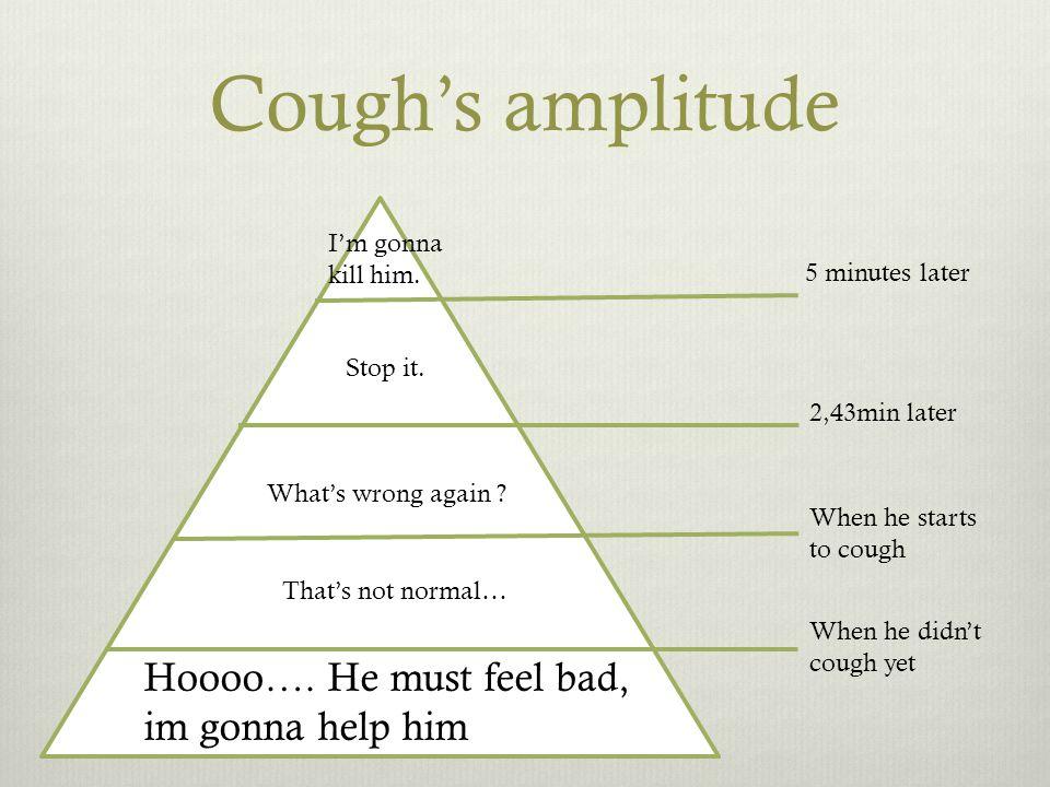 Cough's amplitude I'm gonna kill him. Hoooo…. He must feel bad, im gonna help him Stop it.