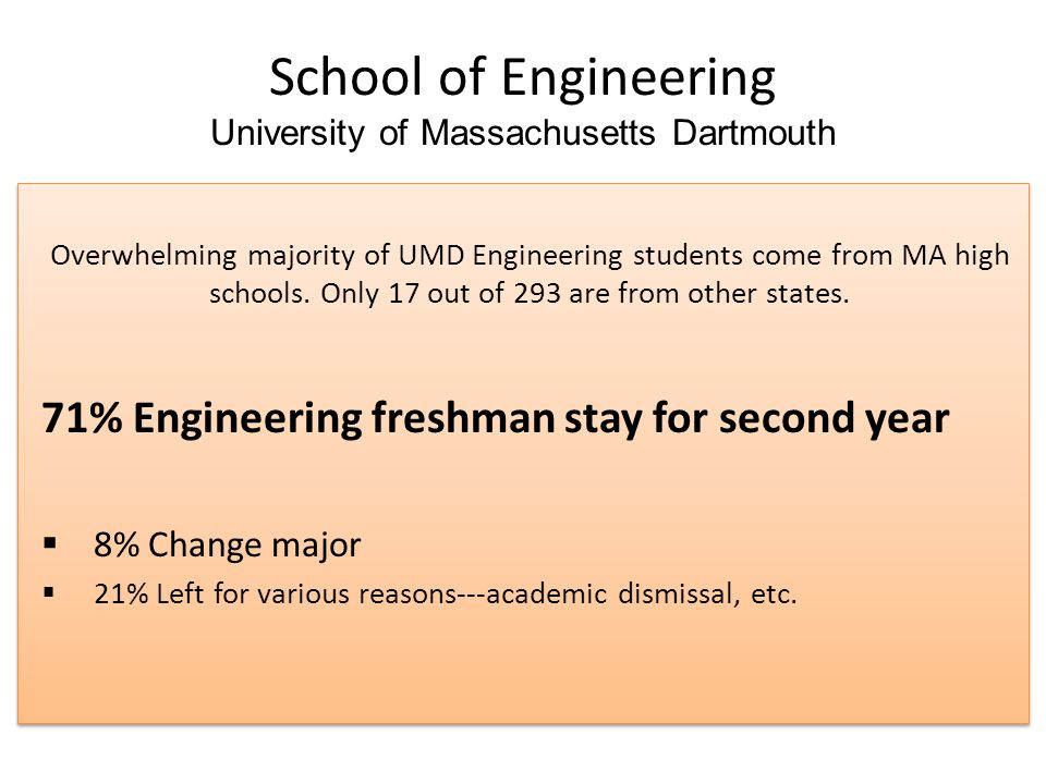 UMD School of Engineering 6 year Graduation Rate: 32% 32% of students who entered as UMD Engineering freshman graduate within 6 years.