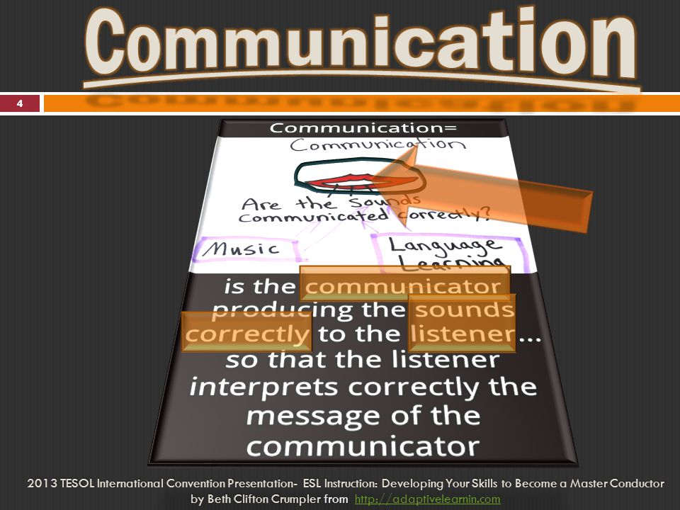 55 2013 TESOL International Convention Presentation- ESL Instruction: Developing Your Skills to Become a Master Conductor by Beth Clifton Crumpler by Beth Clifton Crumpler from http://adaptivelearnin.comhttp://adaptivelearnin.com
