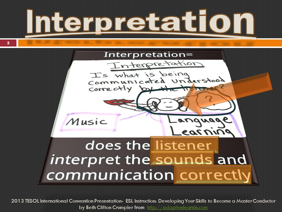 6 2013 TESOL International Convention Presentation- ESL Instruction: Developing Your Skills to Become a Master Conductor by Beth Clifton Crumpler by Beth Clifton Crumpler from http://adaptivelearnin.comhttp://adaptivelearnin.com