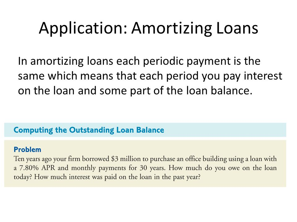 Application: Amortizing Loans In amortizing loans each periodic payment is the same which means that each period you pay interest on the loan and some