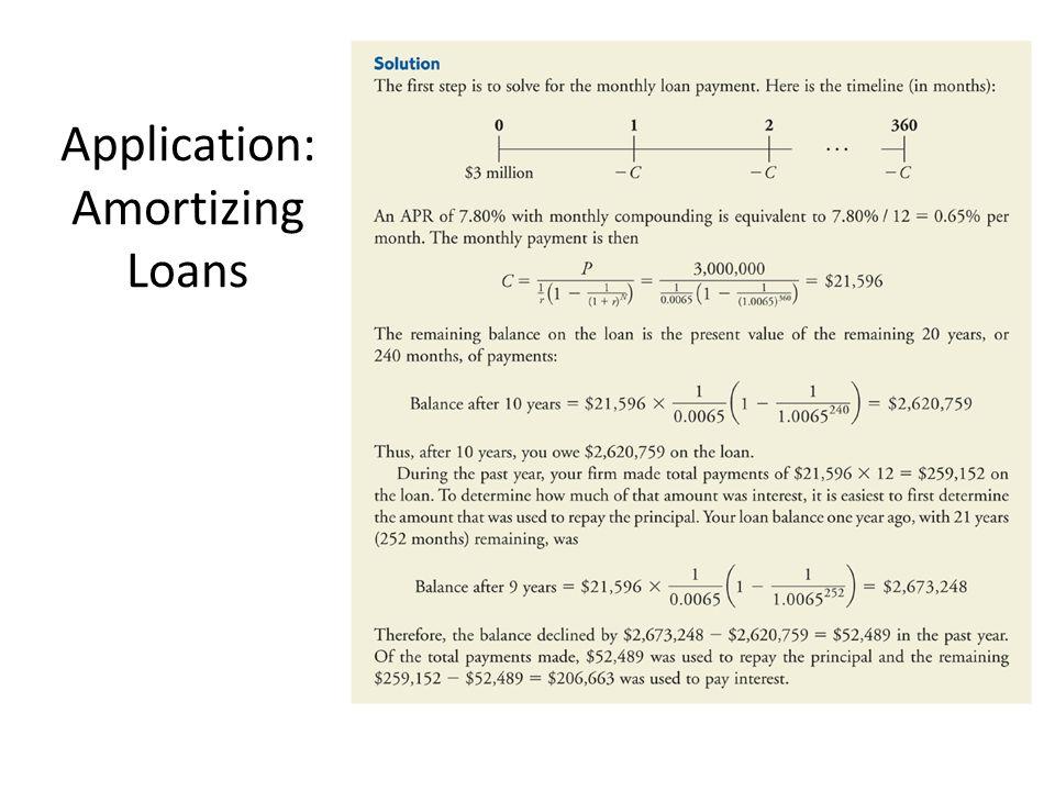 Application: Amortizing Loans