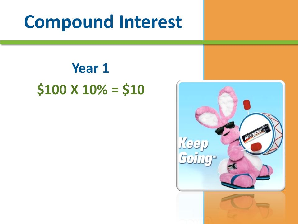 Compound Interest Year 1 $100 X 10% = $10