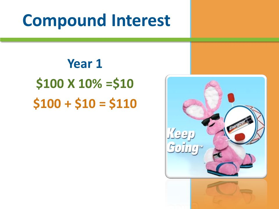 Compound Interest Year 1 $100 X 10% =$10 $100 + $10 = $110