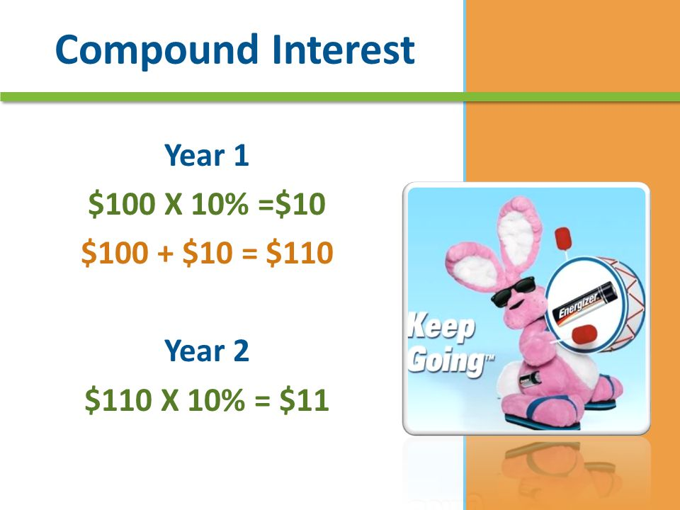 Compound Interest Year 1 $100 X 10% =$10 $100 + $10 = $110 Year 2 $110 X 10% = $11