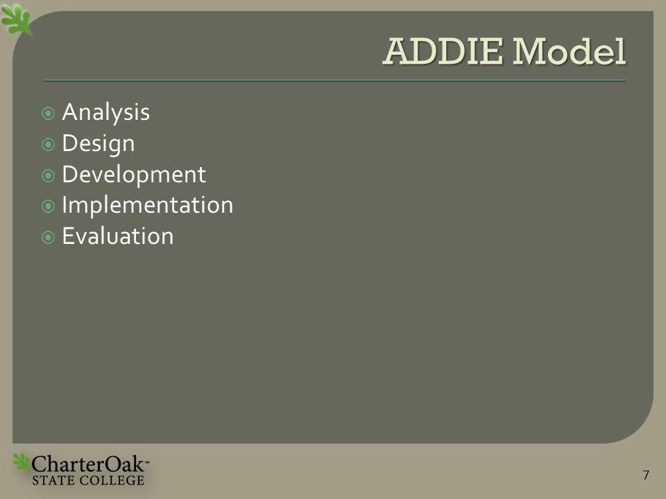 ADDIE Model  Analysis  Design  Development  Implementation  Evaluation 7