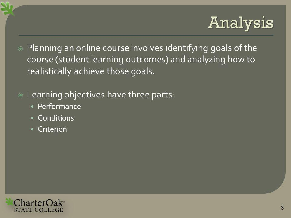 Analysis  Planning an online course involves identifying goals of the course (student learning outcomes) and analyzing how to realistically achieve those goals.