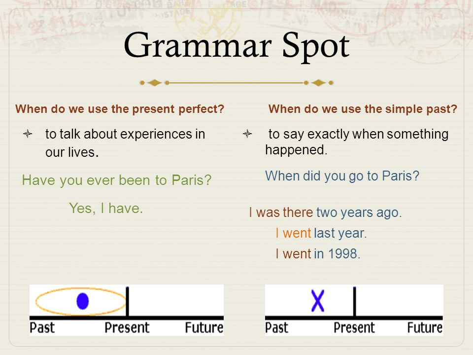 Grammar Spot  to talk about experiences in our lives.