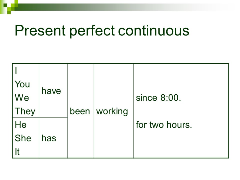 But some verbs (for example, know/like/believe) are not normally used in the continuous: How long have you known Jane.