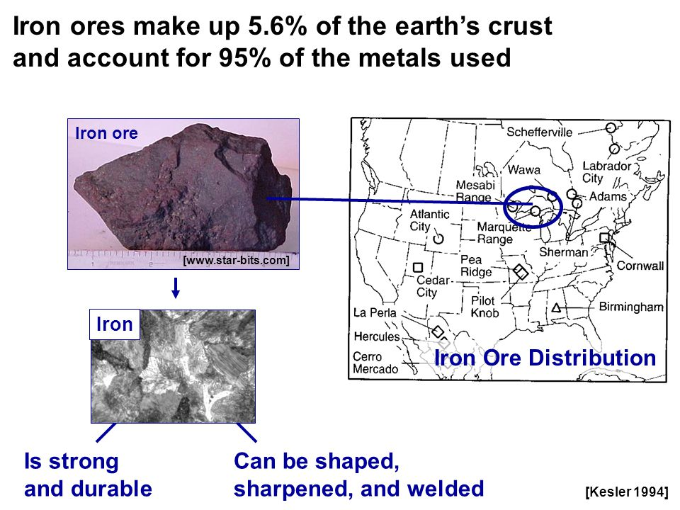 [Kesler 1994] Iron Ore Distribution [www.star-bits.com] Iron ore Where is the largest concentration of iron ores in North America.