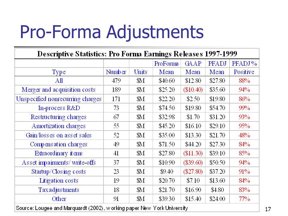 17 Pro-Forma Adjustments