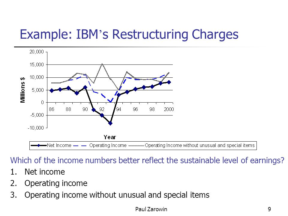 Paul Zarowin9 Example: IBM ' s Restructuring Charges Which of the income numbers better reflect the sustainable level of earnings.