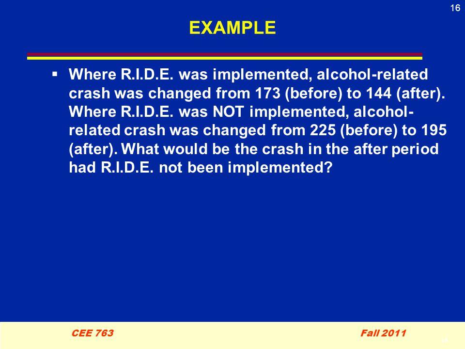16 CEE 763 Fall 2011 16 EXAMPLE  Where R.I.D.E.