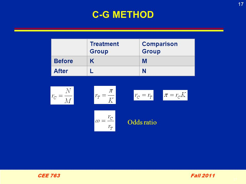 17 CEE 763 Fall 2011 17 C-G METHOD Treatment Group Comparison Group BeforeKM AfterLN Odds ratio