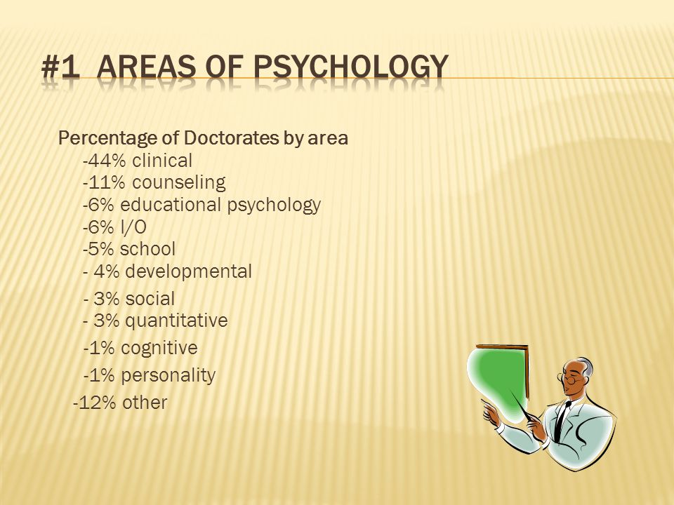 Percentage of Doctorates by area -44% clinical -11% counseling -6% educational psychology -6% I/O -5% school - 4% developmental - 3% social - 3% quantitative -1% cognitive -1% personality -12% other