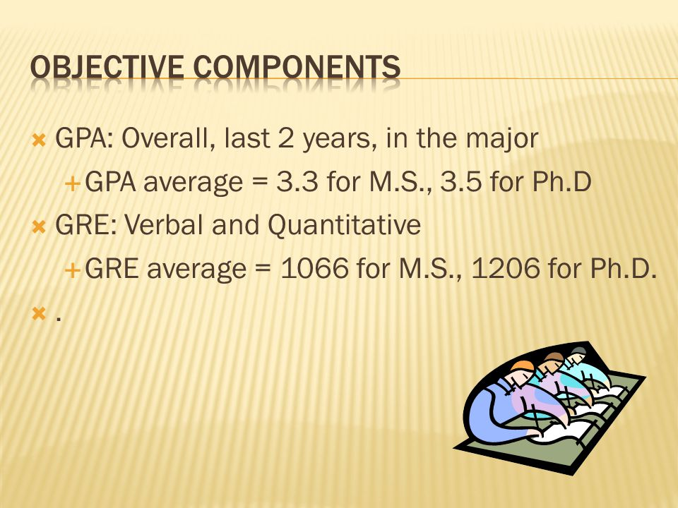  GPA: Overall, last 2 years, in the major  GPA average = 3.3 for M.S., 3.5 for Ph.D  GRE: Verbal and Quantitative  GRE average = 1066 for M.S., 1206 for Ph.D.