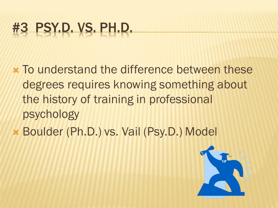  established Ph.D.