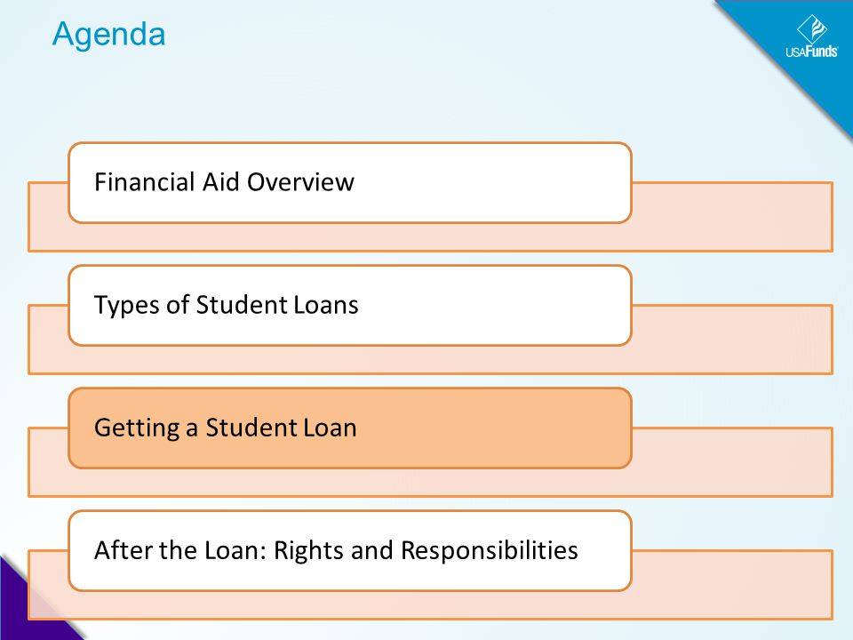 Agenda Financial Aid OverviewTypes of Student LoansGetting a Student LoanAfter the Loan: Rights and Responsibilities