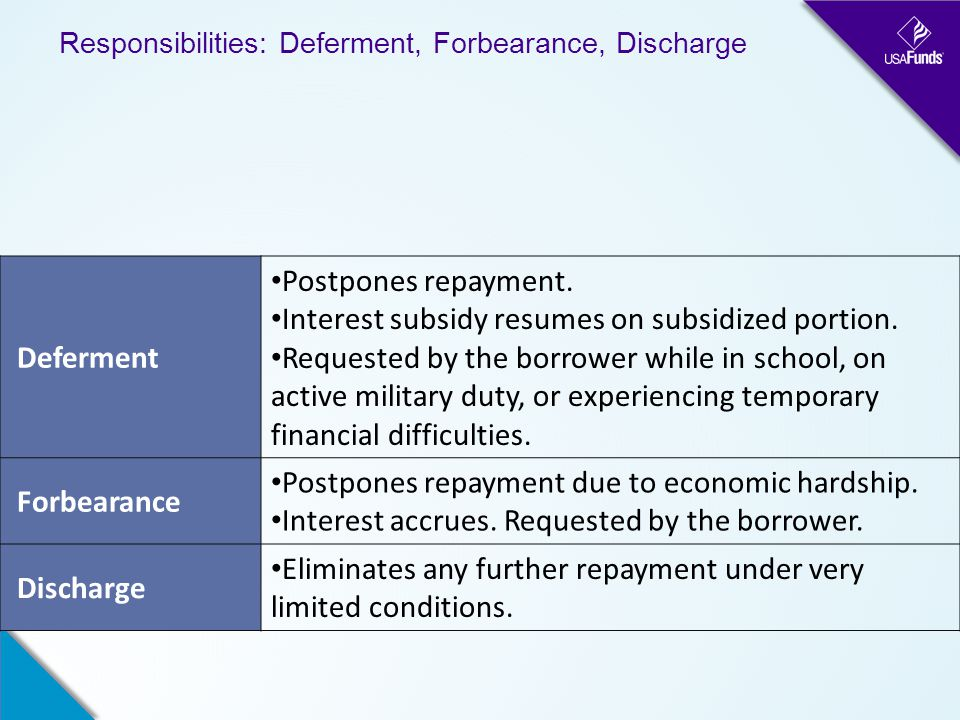 Responsibilities: Deferment, Forbearance, Discharge Deferment Postpones repayment.
