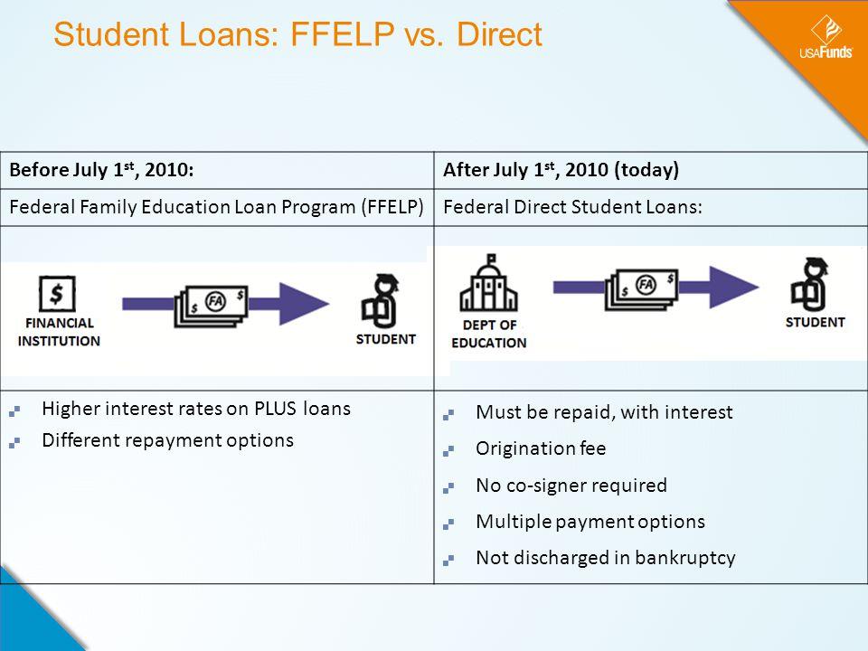 Student Loans: FFELP vs.