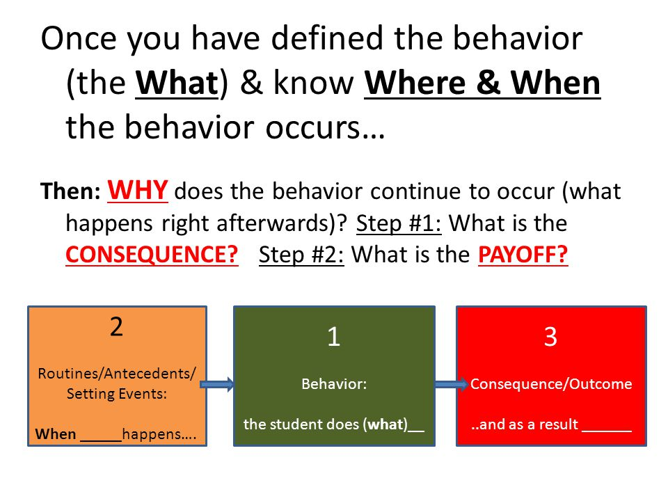 Once you have defined the behavior (the What) & know Where & When the behavior occurs… Then: WHY does the behavior continue to occur (what happens rig