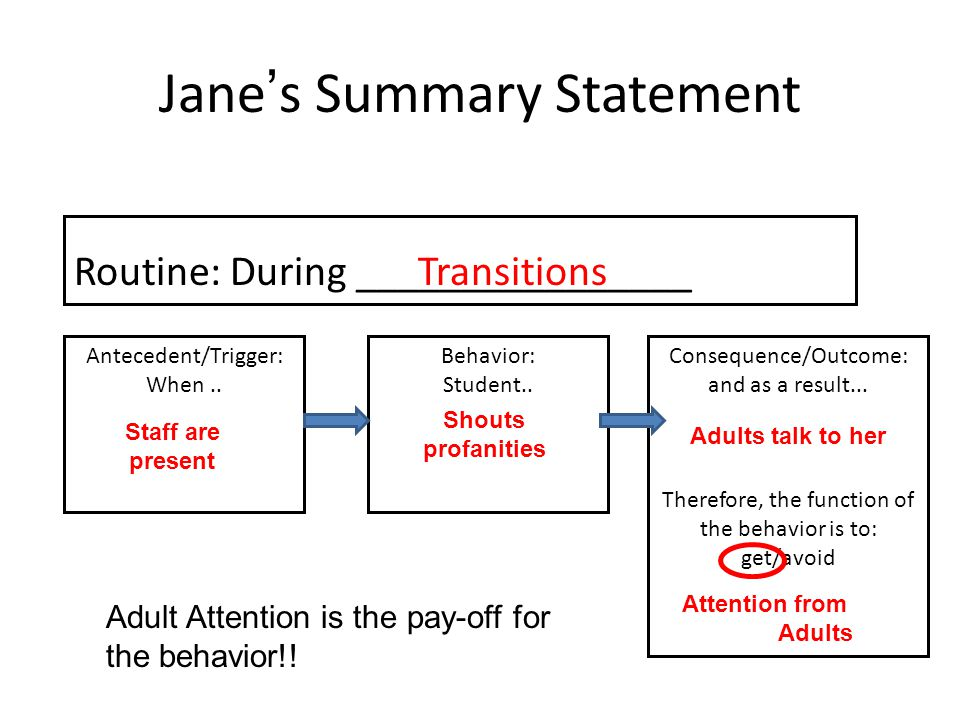 Jane's Summary Statement Antecedent/Trigger: When.. Behavior: Student.. Consequence/Outcome: and as a result... Therefore, the function of the behavio