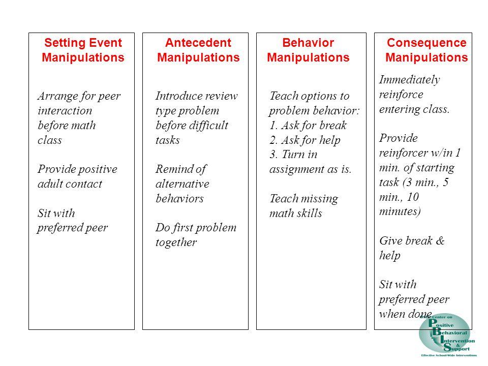 Setting Event Manipulations Antecedent Manipulations Consequence Manipulations Behavior Manipulations Teach options to problem behavior: 1.