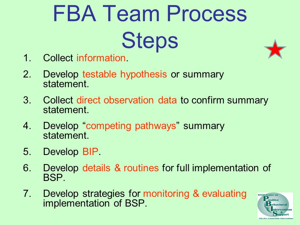 FBA Team Process Steps 1.Collect information.2.Develop testable hypothesis or summary statement.