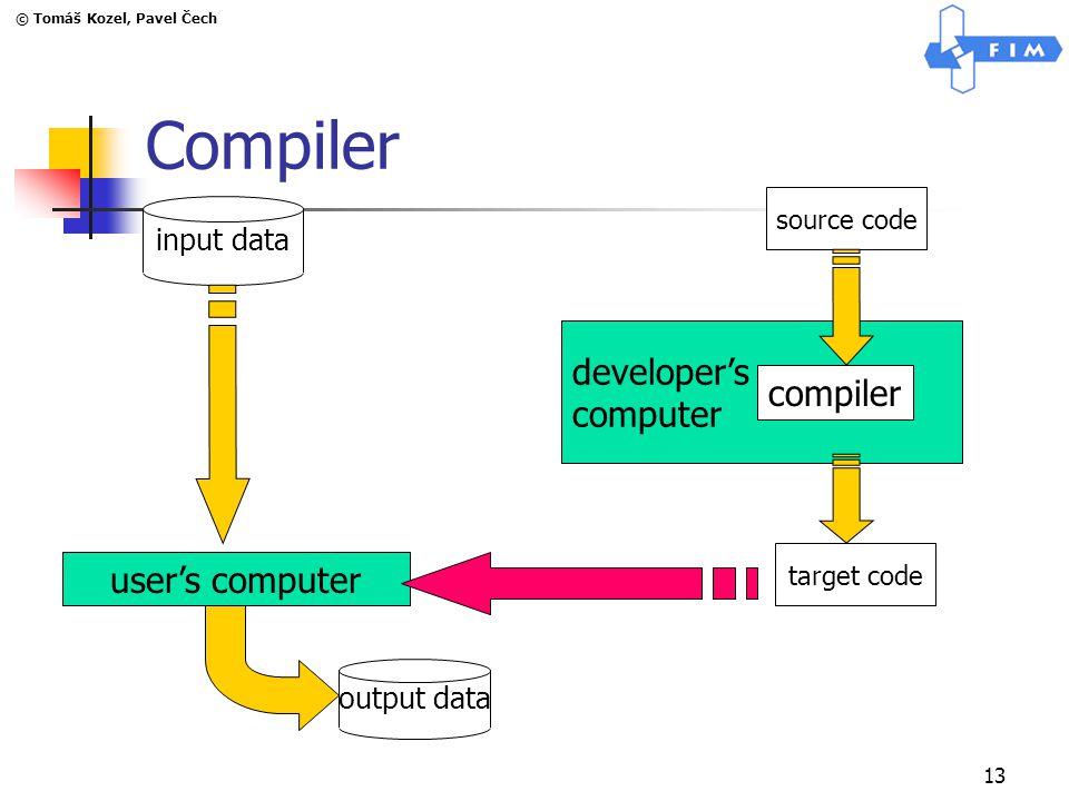 © Tomáš Kozel, Pavel Čech 13 Compiler developer's computer source code input data output data user's computer compiler target code