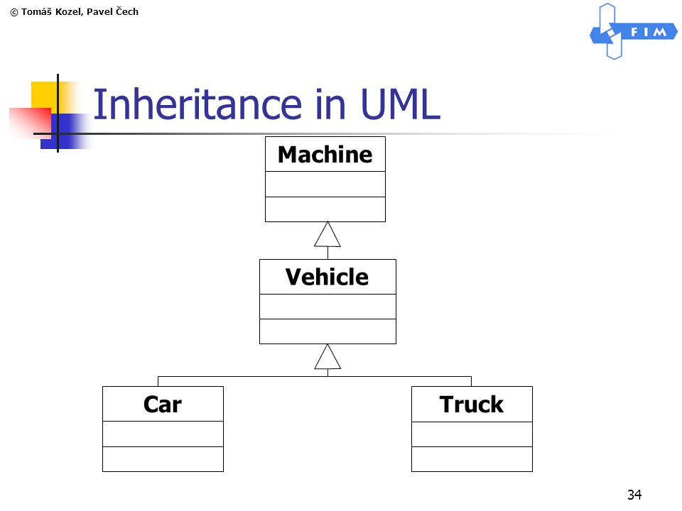 © Tomáš Kozel, Pavel Čech 34 Inheritance in UML MachineVehicleCarTruck