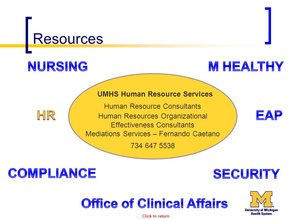 Resources UMHS Human Resource Services Human Resource Consultants Human Resources Organizational Effectiveness Consultants Mediations Services – Fernando Caetano 734 647 5538 Click to return