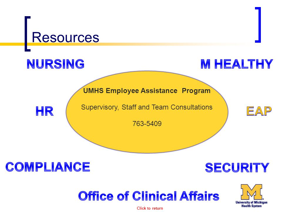 Resources UMHS Employee Assistance Program Supervisory, Staff and Team Consultations 763-5409 Click to return