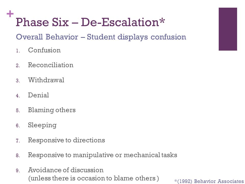 + Phase Six – De-Escalation* Overall Behavior – Student displays confusion 1. Confusion 2. Reconciliation 3. Withdrawal 4. Denial 5. Blaming others 6.