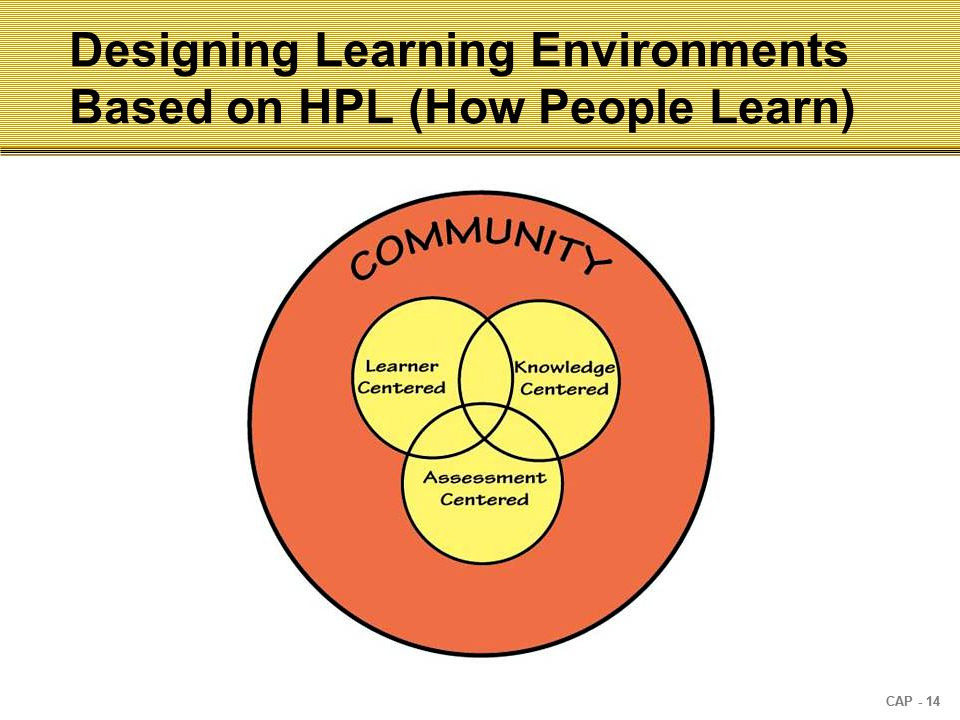 CAP - 14 Designing Learning Environments Based on HPL (How People Learn) 14