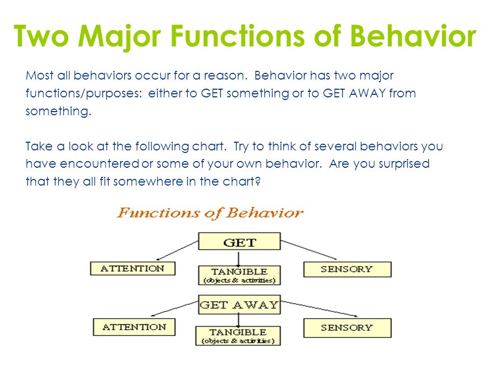Two Major Functions of Behavior Most all behaviors occur for a reason.