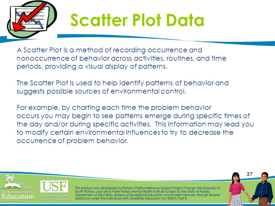 27 Scatter Plot Data A Scatter Plot is a method of recording occurrence and nonoccurrence of behavior across activities, routines, and time periods, providing a visual display of patterns.