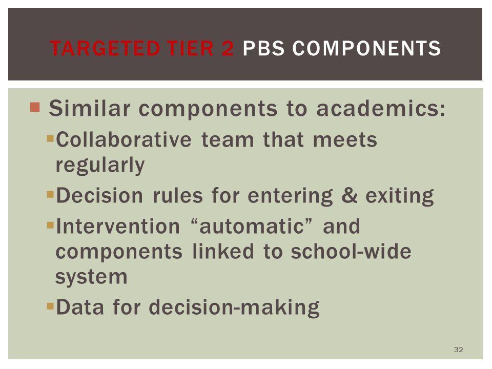  Similar components to academics:  Collaborative team that meets regularly  Decision rules for entering & exiting  Intervention automatic and components linked to school-wide system  Data for decision-making TARGETED TIER 2 PBS COMPONENTS 32