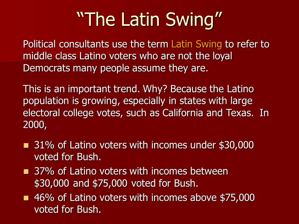 """""""The Latin Swing"""" 31% of Latino voters with incomes under $30,000 voted for Bush. 31% of Latino voters with incomes under $30,000 voted for Bush. 37%"""