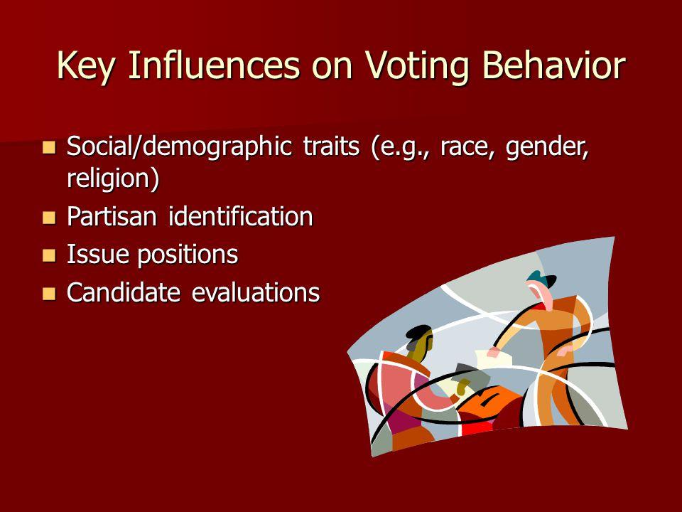 Key Influences on Voting Behavior Social/demographic traits (e.g., race, gender, religion) Social/demographic traits (e.g., race, gender, religion) Pa