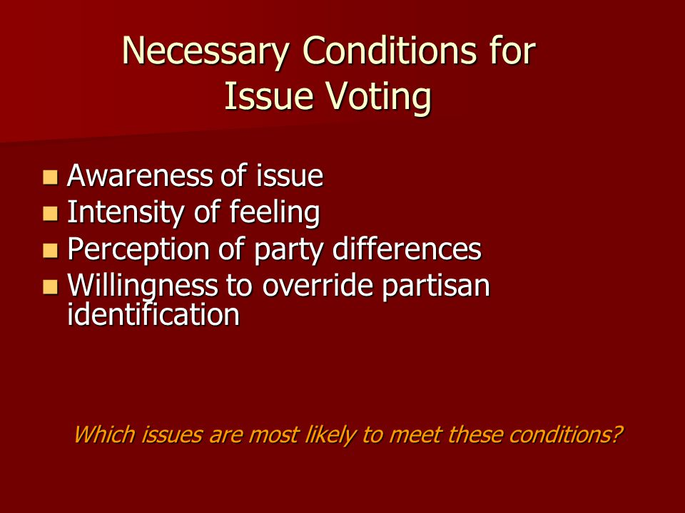 Necessary Conditions for Issue Voting Awareness of issue Awareness of issue Intensity of feeling Intensity of feeling Perception of party differences
