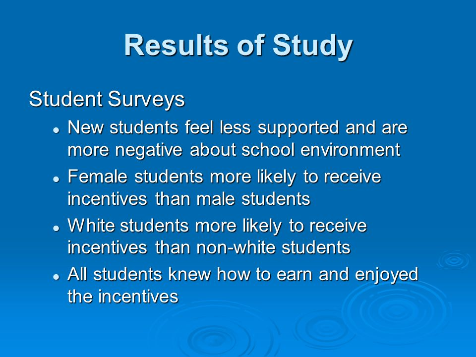 Results of Study Student Surveys New students feel less supported and are more negative about school environment New students feel less supported and are more negative about school environment Female students more likely to receive incentives than male students Female students more likely to receive incentives than male students White students more likely to receive incentives than non-white students White students more likely to receive incentives than non-white students All students knew how to earn and enjoyed the incentives All students knew how to earn and enjoyed the incentives
