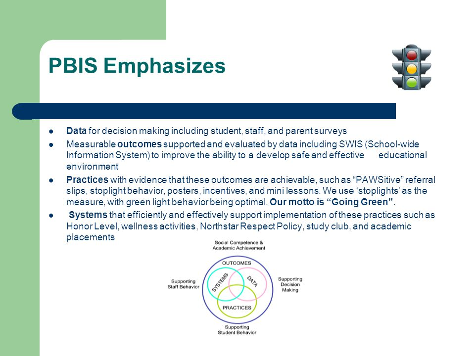 PBIS Emphasizes Data for decision making including student, staff, and parent surveys Measurable outcomes supported and evaluated by data including SWIS (School-wide Information System) to improve the ability to a develop safe and effective educational environment Practices with evidence that these outcomes are achievable, such as PAWSitive referral slips, stoplight behavior, posters, incentives, and mini lessons.