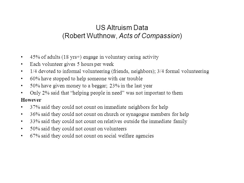 US Altruism Data (Robert Wuthnow, Acts of Compassion) 45% of adults (18 yrs+) engage in voluntary caring activity Each volunteer gives 5 hours per week 1/4 devoted to informal volunteering (friends, neighbors); 3/4 formal volunteering 60% have stopped to help someone with car trouble 50% have given money to a beggar; 23% in the last year Only 2% said that helping people in need was not important to them However 37% said they could not count on immediate neighbors for help 36% said they could not count on church or synagogue members for help 33% said they could not count on relatives outside the immediate family 50% said they could not count on volunteers 67% said they could not count on social welfare agencies