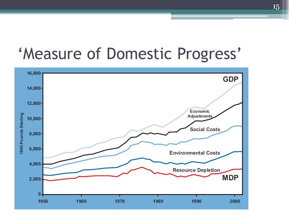 'Measure of Domestic Progress' 15